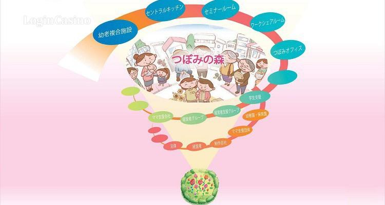 Правительство Осаки хочет получить поддержку от женского населения префектуры