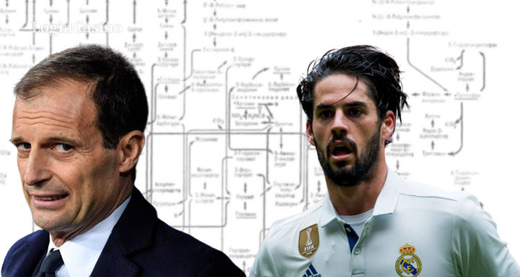 Схема, по которой Иско попадет в Ювентус: Роналду в деле