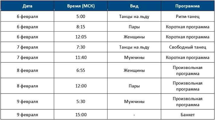 Подробное расписание